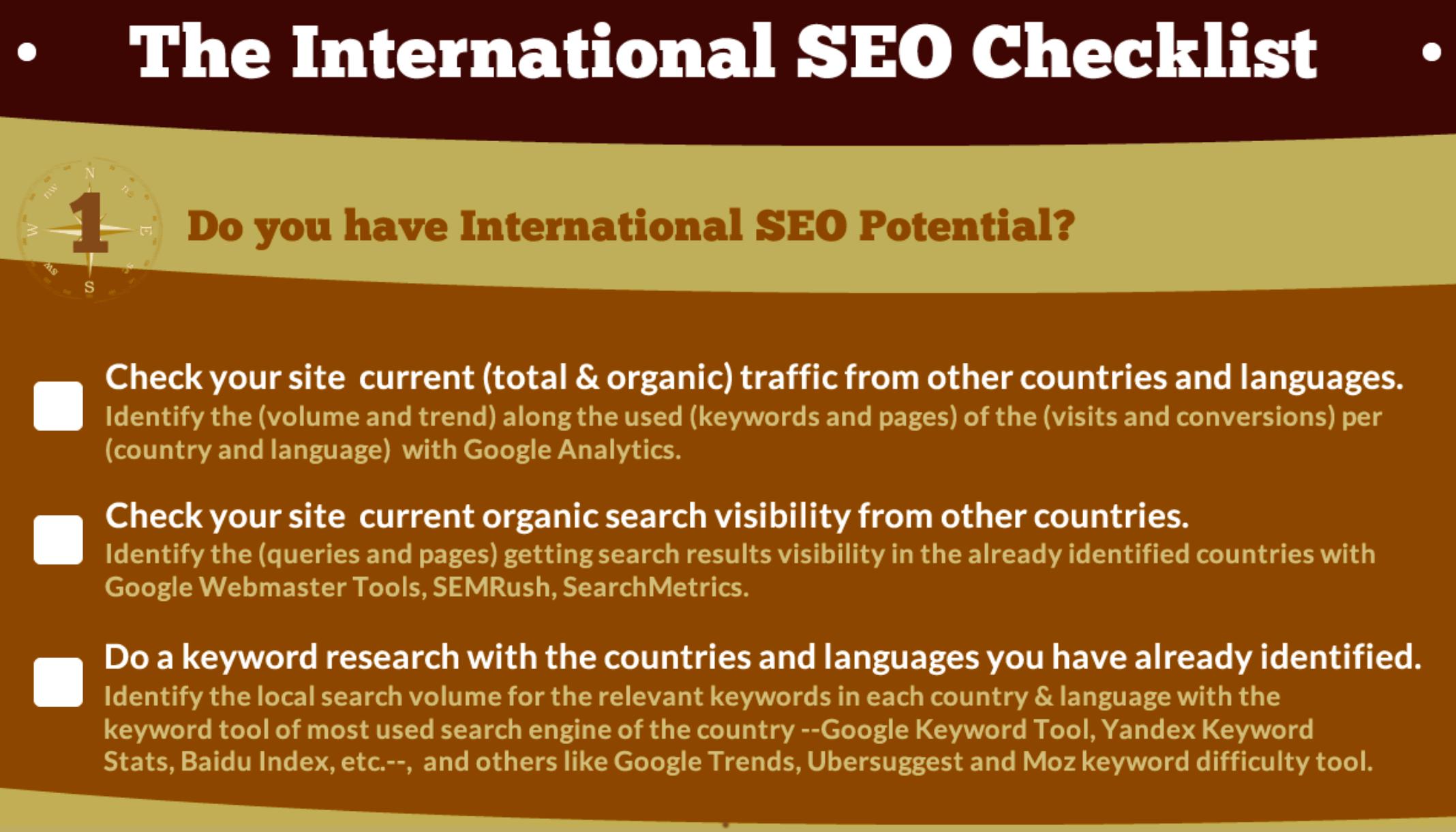 International SEO Guide & Tools by @Aleyda