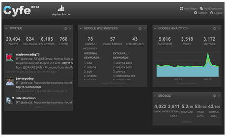Web Dashboard -  Cyfe