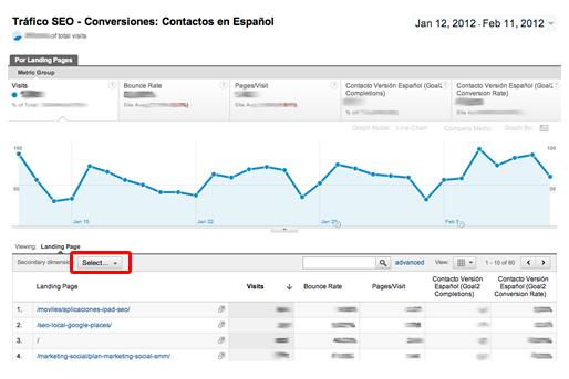Informe SEO Personalizado por Landing Page - Google Analytics