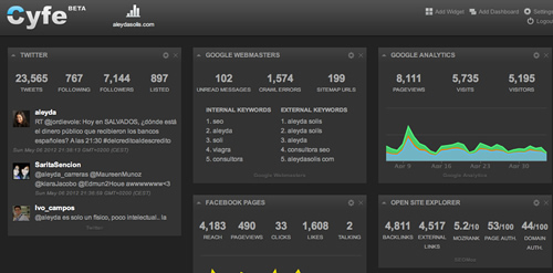 Cyfe Web and Business Dashboard Tool