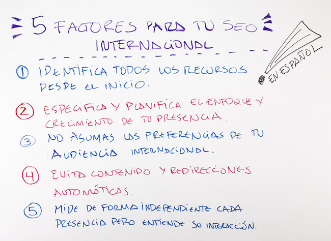 Factores SEO Internacional