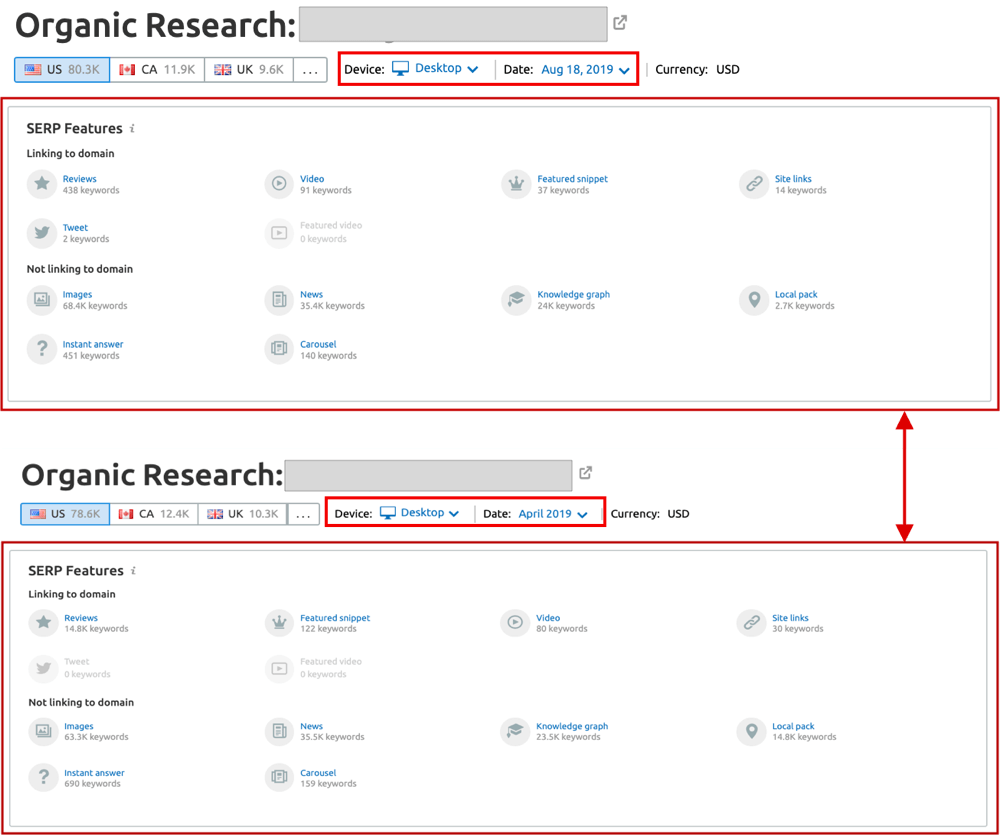 SERP Features Comparison