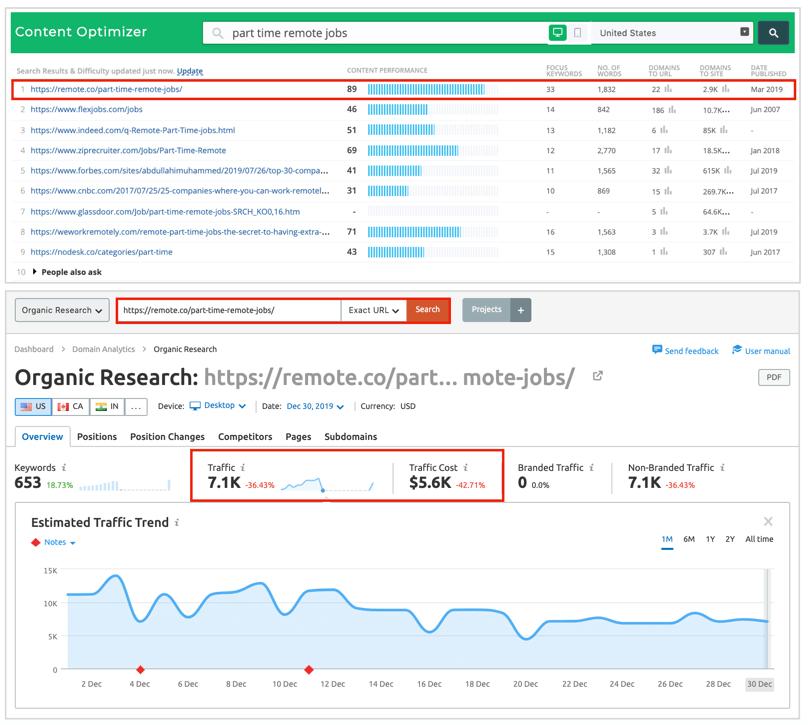 impact rankings traffic