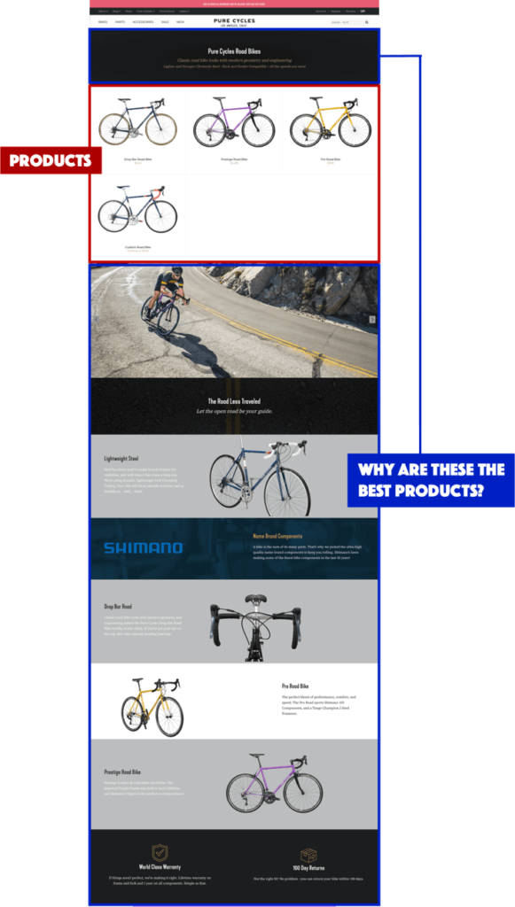 Bikes Category page